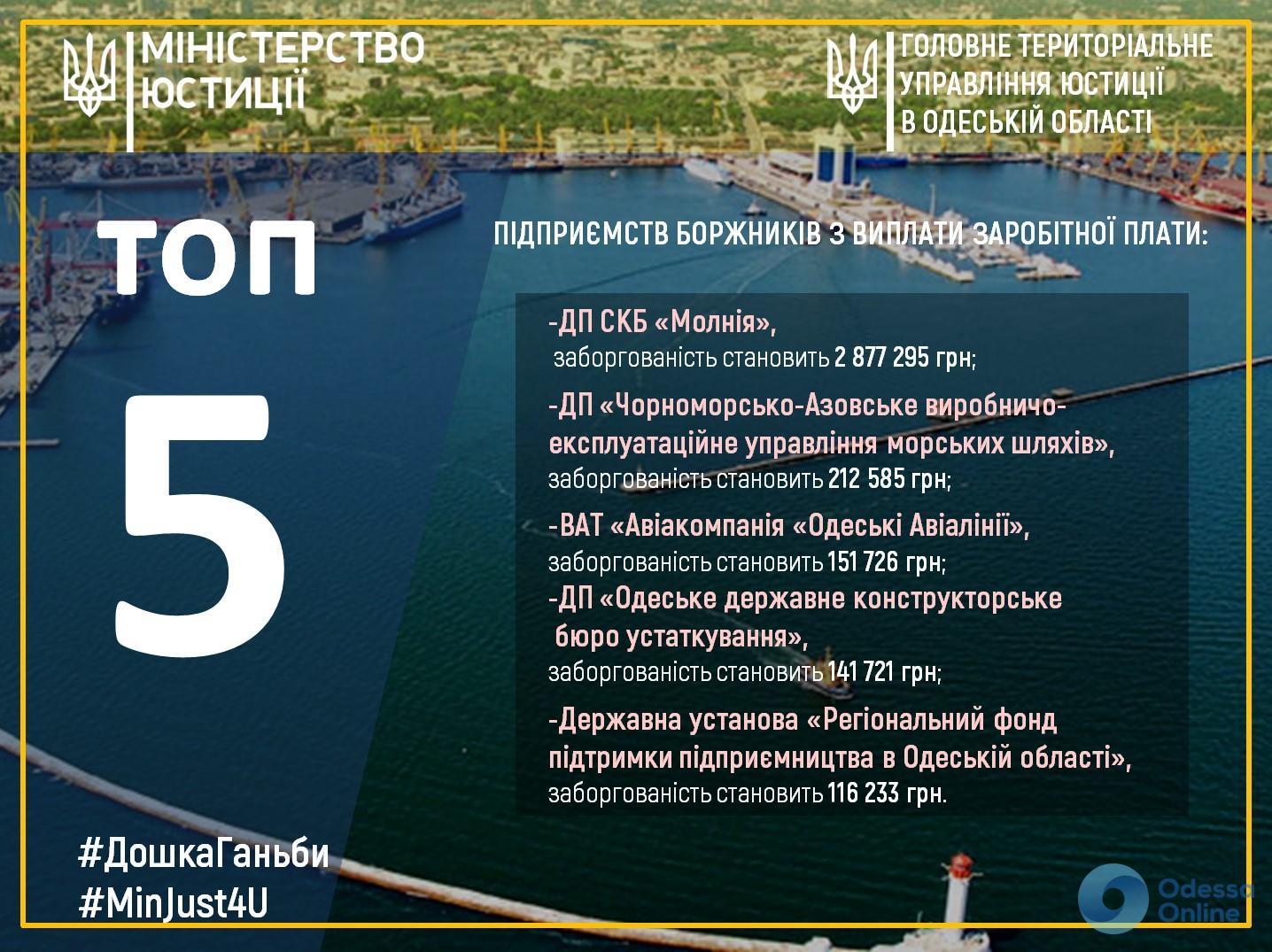 Одесская область: главный должник по выплате зарплат — военное госпредприятие