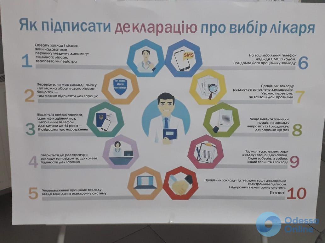 Одесских врачей «затачивают» под медреформу