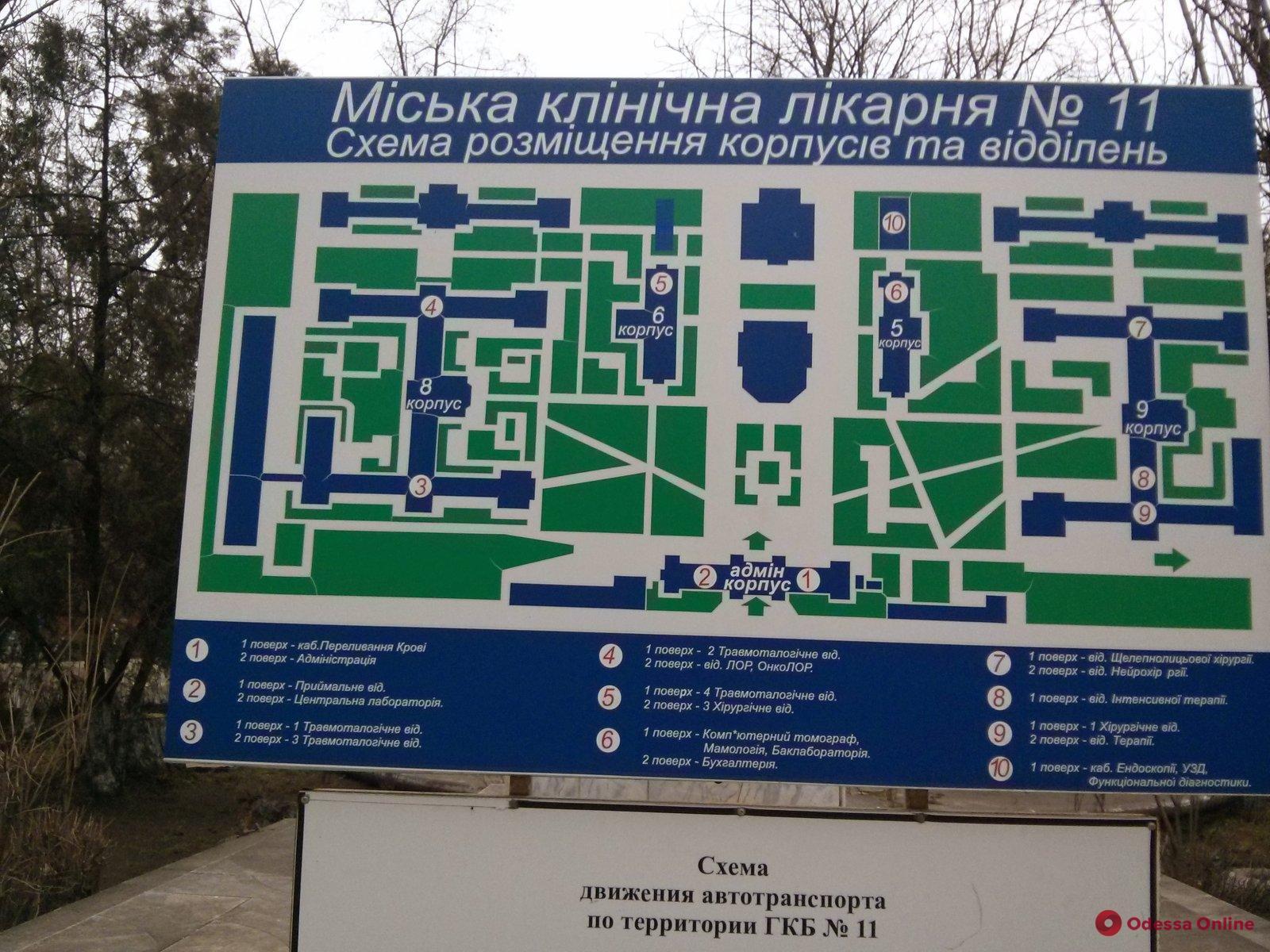 Одесса: в горбольнице №11 планируют открыть приемное отделение для бомжей