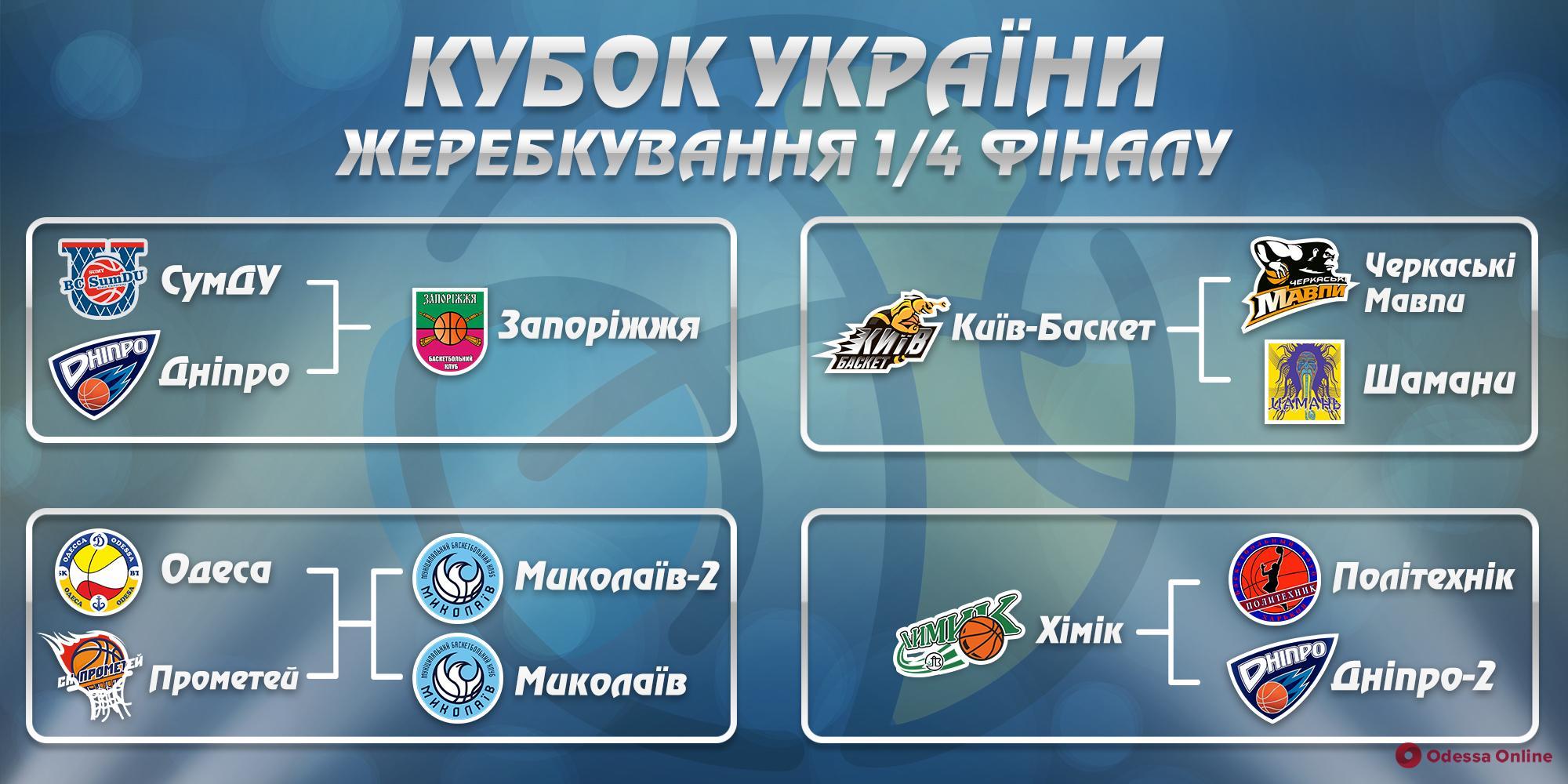 Баскетбольные команды из Одесской области узнали соперников по четвертьфиналу Кубка Украины