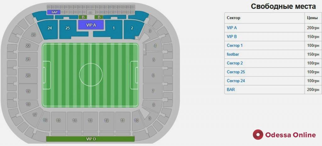 Одесситы шокированы ценами на билеты на домашние матчи «Черноморца»