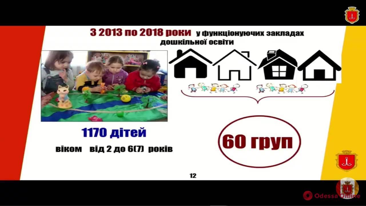 В Одессе отремонтируют здание детсада бывшего завода «Орион»