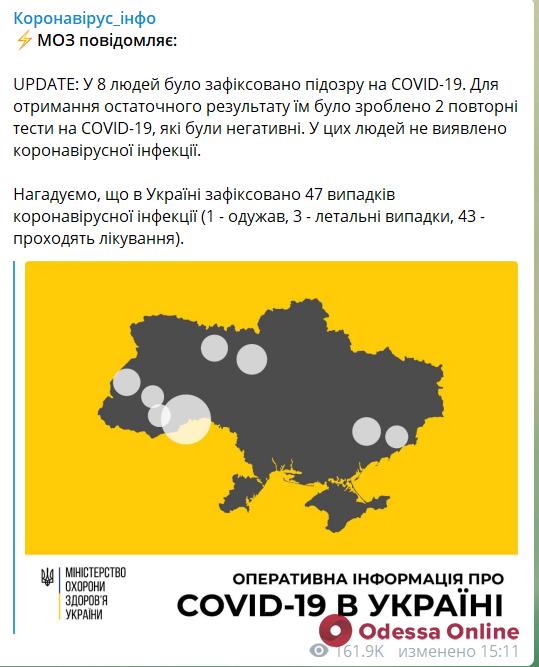 В МОЗ исправили информацию: восемь человек не выздоровели от коронавируса, а диагноз не подтвердился