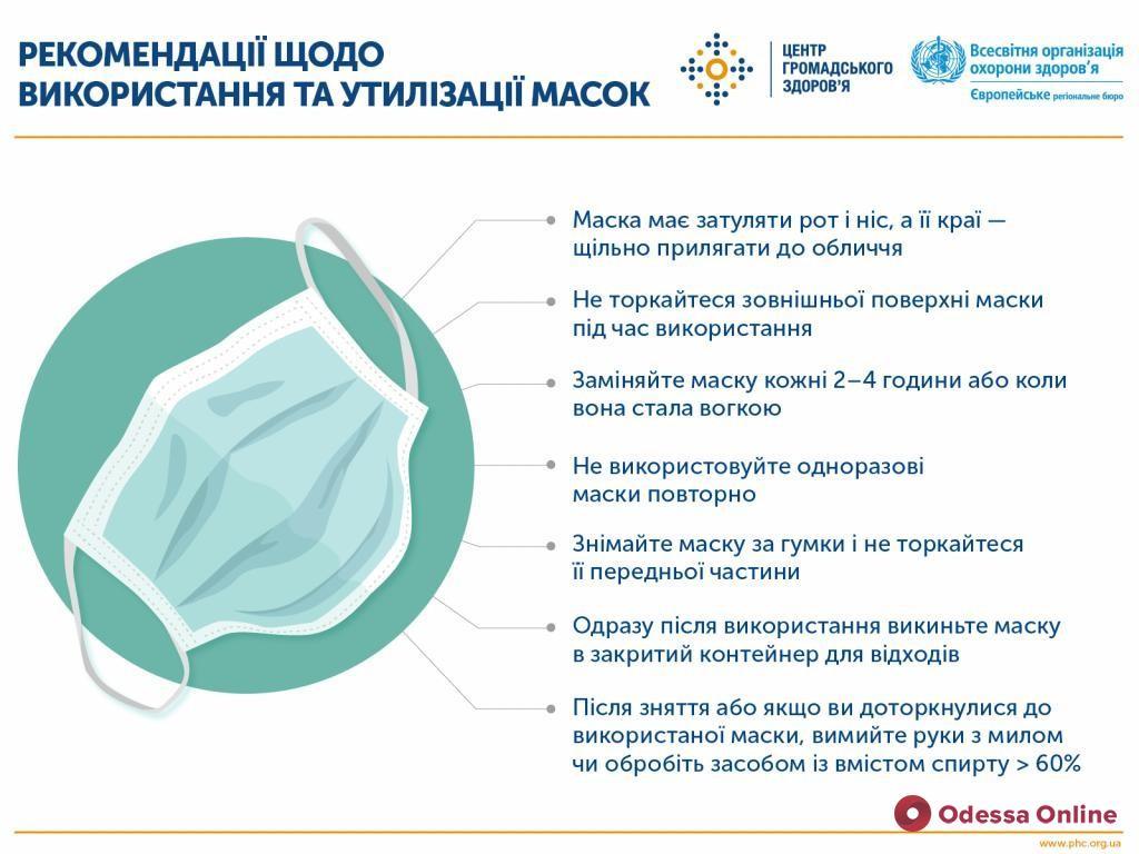 Одесский центр неотложной медпомощи получил 30 тысяч масок