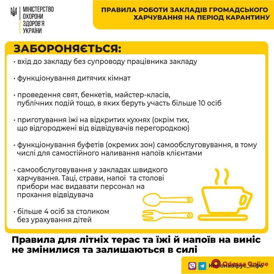 С сегодняшнего дня в Украине стартовал новый этап смягчения карантина