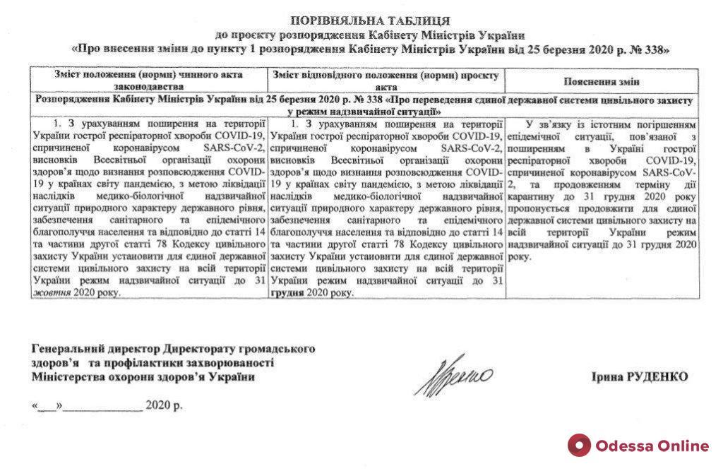 COVID-19: в Украине продлили режим чрезвычайной ситуации до 31 декабря
