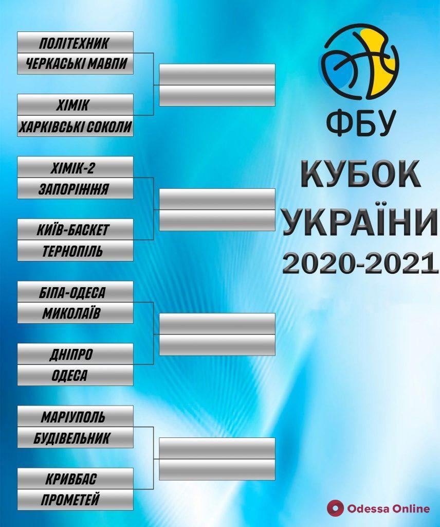 Баскетбол: в 1/8 финала Кубка Украины сыграют четыре команды из Одесской области