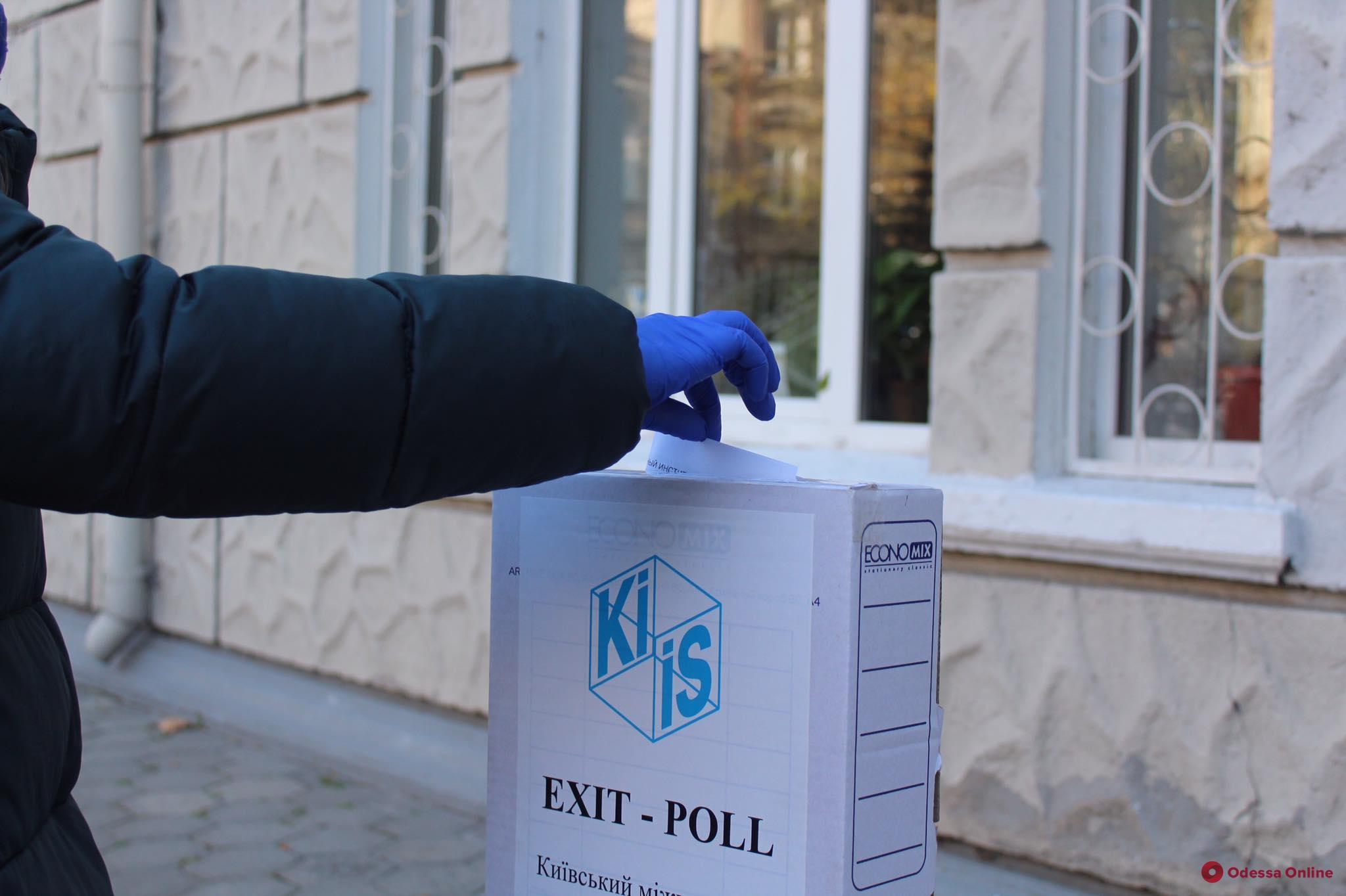 Окончательные данные экзит-пола: разрыв между кандидатами на пост мэра Одессы увеличился – уверенно лидирует Труханов