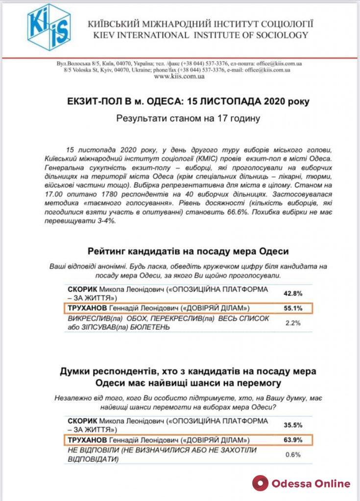 Выборы в Одессе: побеждает Труханов