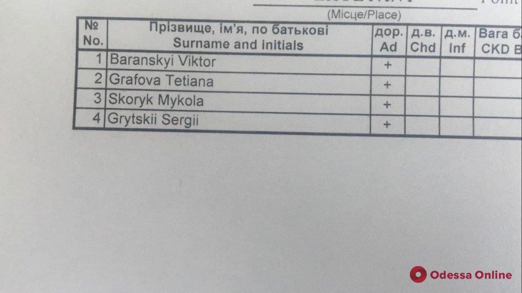ОПЗЖ пытается силой поставить в Одесскую городскую избирательную комиссию свою главу, больную коронавирусом