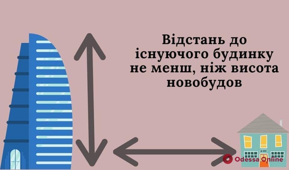Застройку побережья и рекреационных зон в Одессе хотят ограничить четырьмя этажами