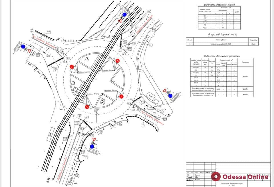 На одном из перекрестков в районе поселка Котовского будет организовано круговое движение
