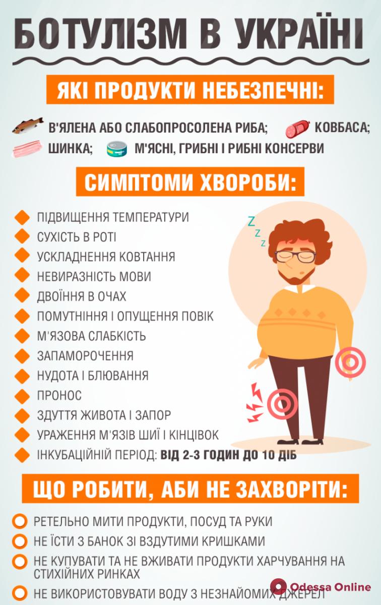 С начала года в Одессе зафиксированы два случая ботулизма