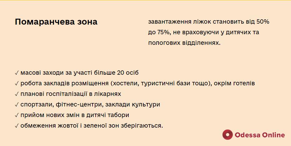 Одесская область попала в «оранжевую» зону карантина