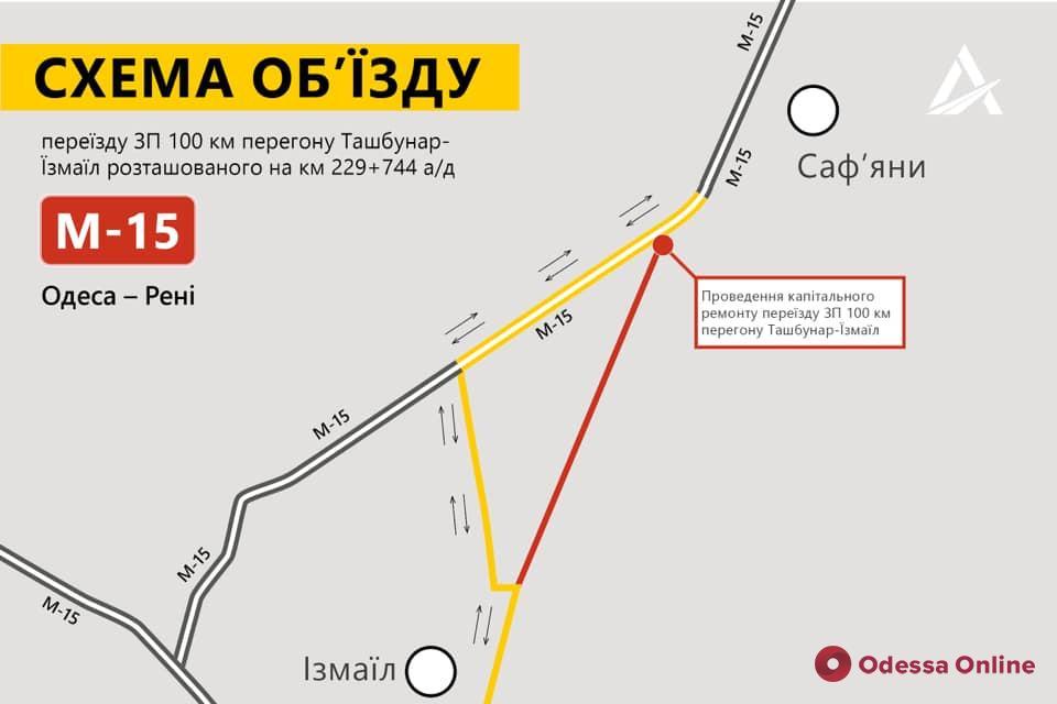 Ремонт железнодорожного переезда: участок трассы Одесса – Рени перекроют на несколько дней