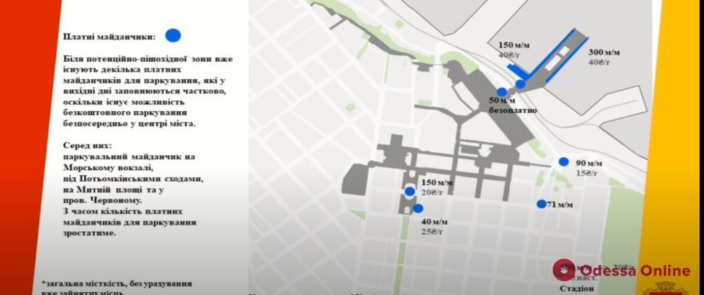 В Одессе презентовали проект создания сети велодорожек и пешеходных зон