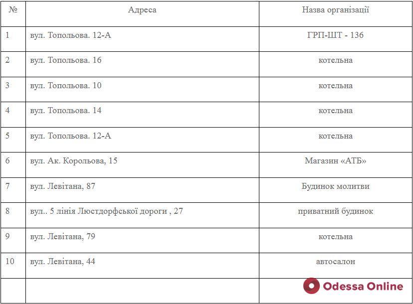 Завтра на Таирова некоторым одесситам отключат газ: список адресов