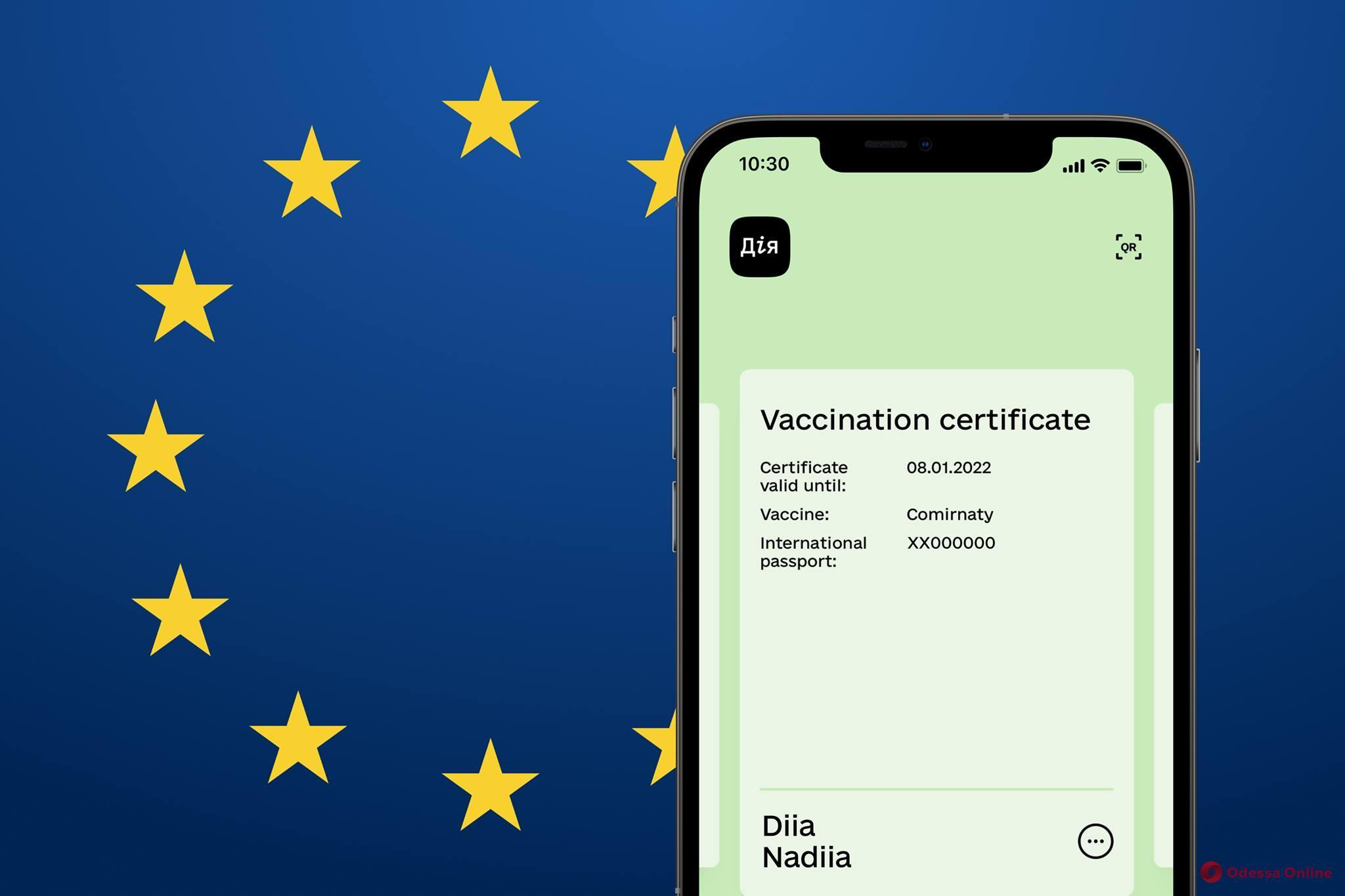 COVID-сертификаты в «Дії» успешно прошли техническую оценку в ЕС