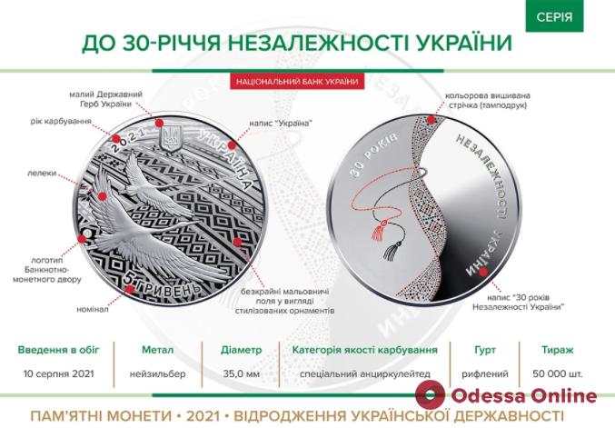 К 30-летию независимости Украины Нацбанк вводит в обращение новую памятную монету