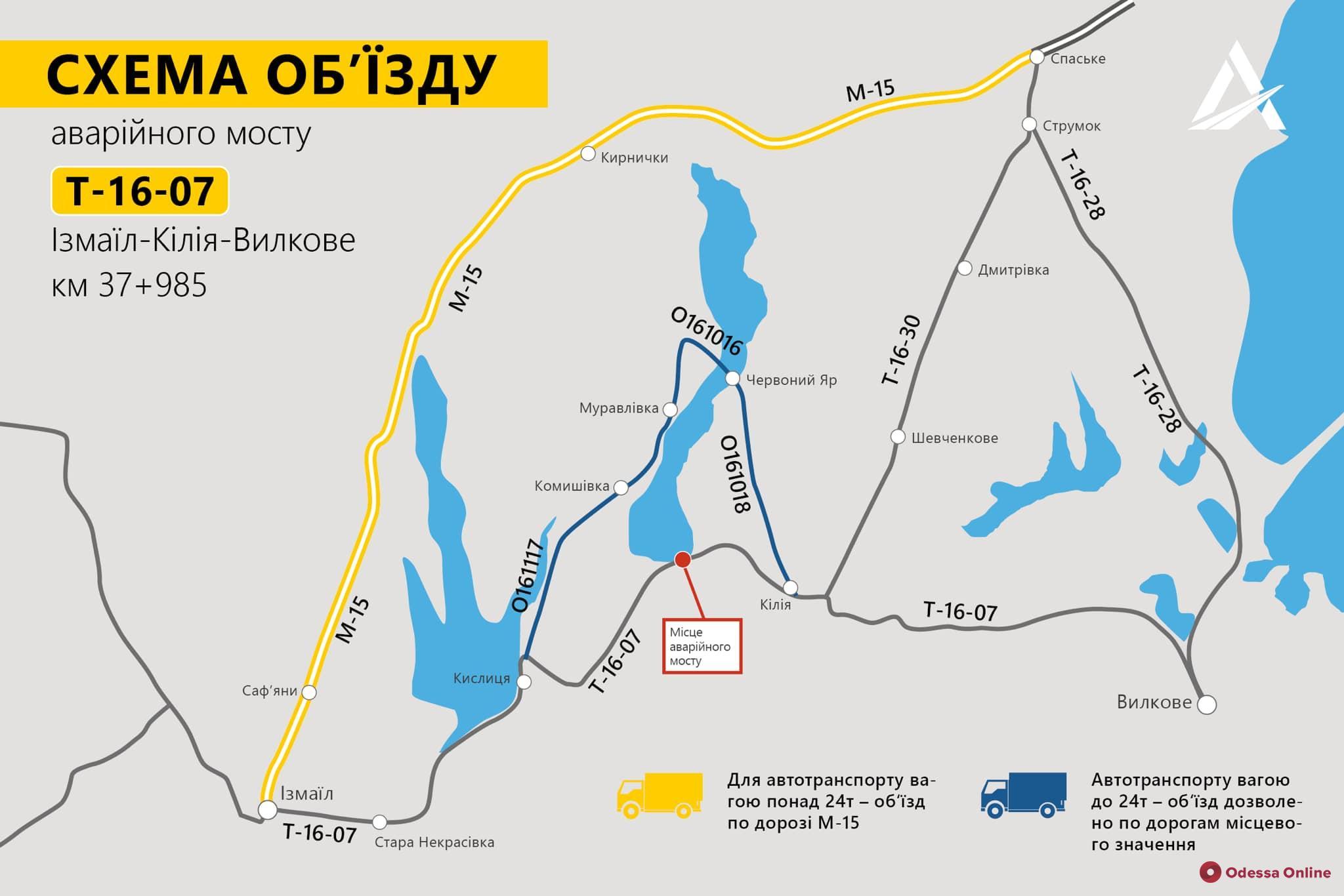 Движение по аварийному мосту возле Килии перекрыто (схема объезда)